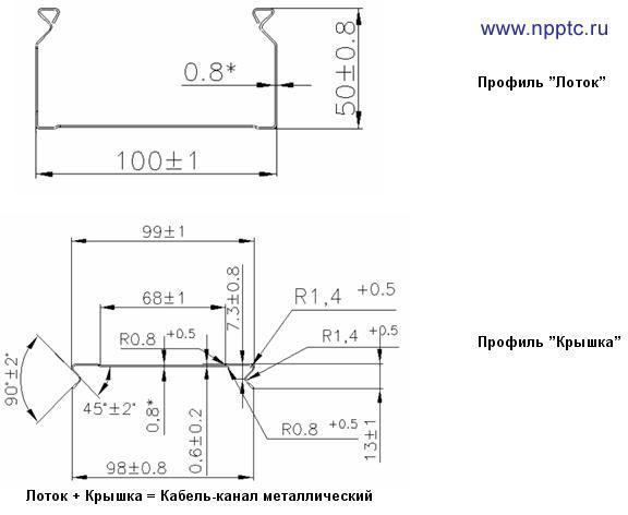 """Изготовленные ООО""""Техно-центр"""" станы - примеры профилей"""