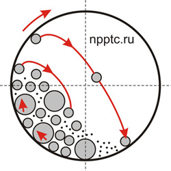 Схема_помол_с_к.jpg