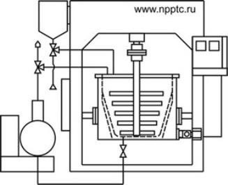 Схема установки мокрого помола.jpg